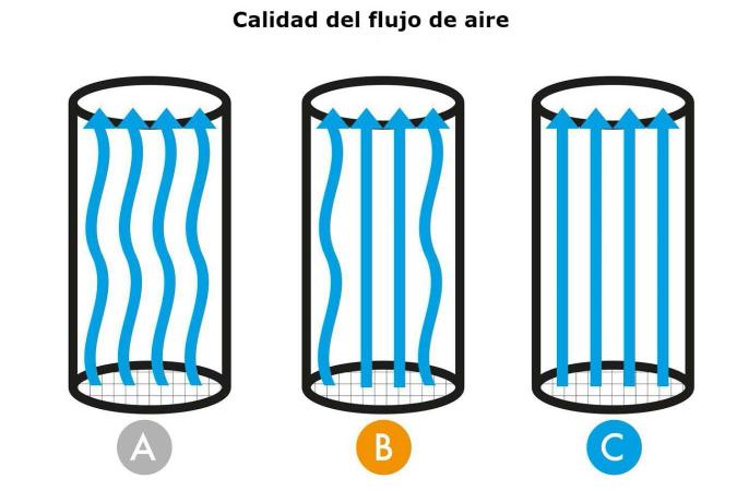 niveles_de_seguridad_tunel_de_viento_calidad_del_flujo_de_aire