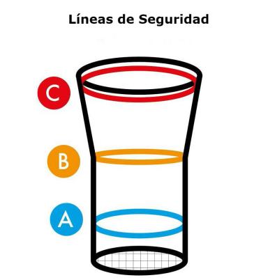 niveles_de_seguridad_tunel_de_viento_lineas_de_seguridad