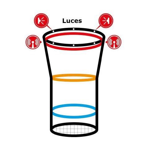 niveles_de_seguridad_tunel_de_viento_luces